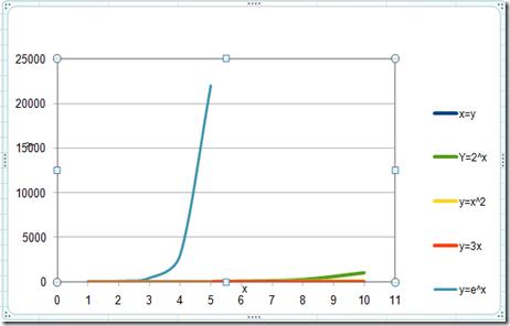escala-logaritmica