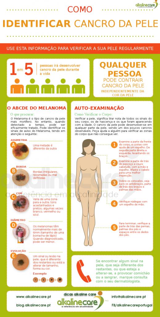 infografico-melanoma